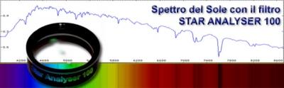 Spettro del Sole con il filtro Star Analyser 100
